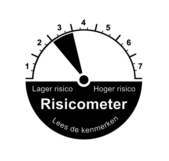 Risicometer zeer defensief