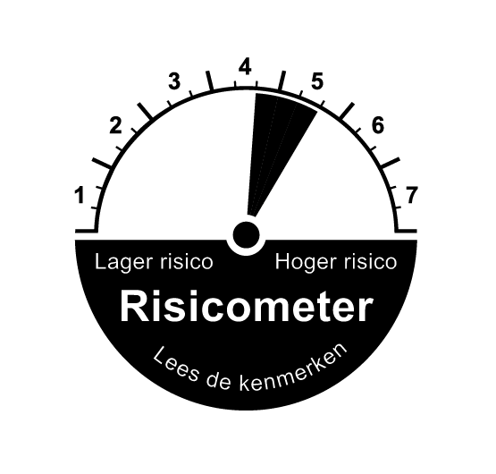Risicometer offensief