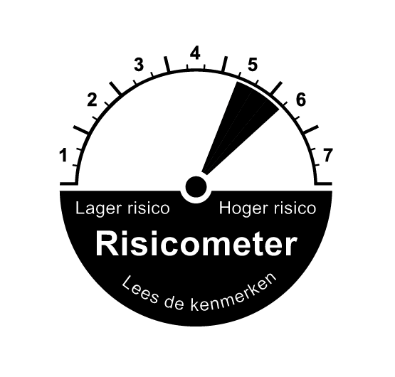 Risicometer zeer offensief